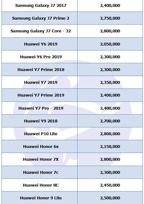 کدام گوشی را با ۲ میلیون تومان میتوان خرید؟