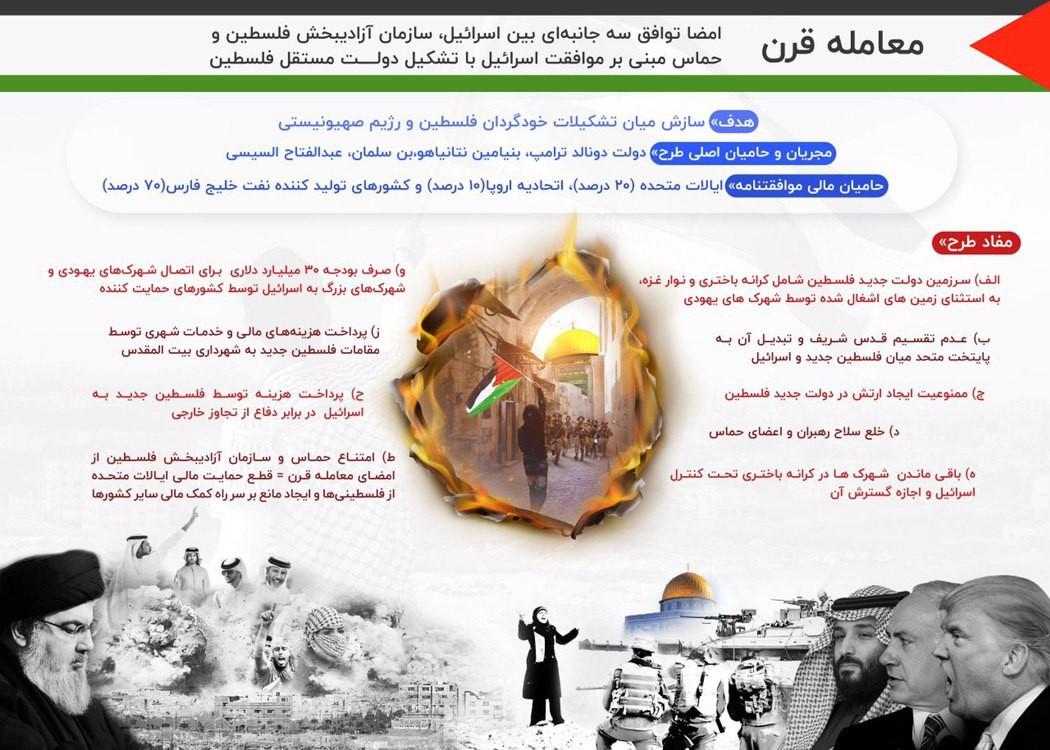 کل فلسطین را میخواهیم نه بخشی از آن را/ استاد مقاومت هستیم/ دشمن میخواهد از فلسطین فقط یک خاطره باقی بماند/ نشانههای آغاز معامله قرن کدامند؟/ /از کشورهای دنیا انتظار داریم که ما را در بازگرداندن حقوقمان یاری کنند/ ایران در برابر زور جهانی زانو نمیزند/ جرم ایران کمک به اسلام و فلسطین است/