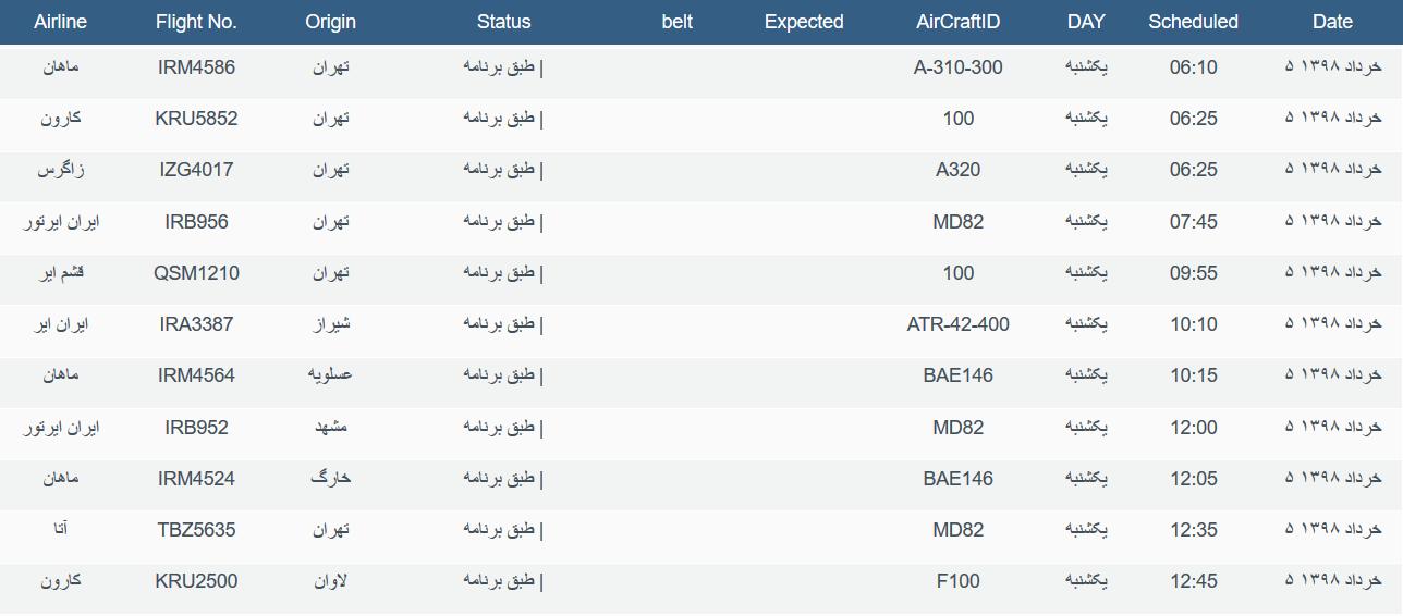 نگاهی به پروازهای یکشنبه ۵ خرداد ۹۸ فرودگاههای بین المللی اهواز