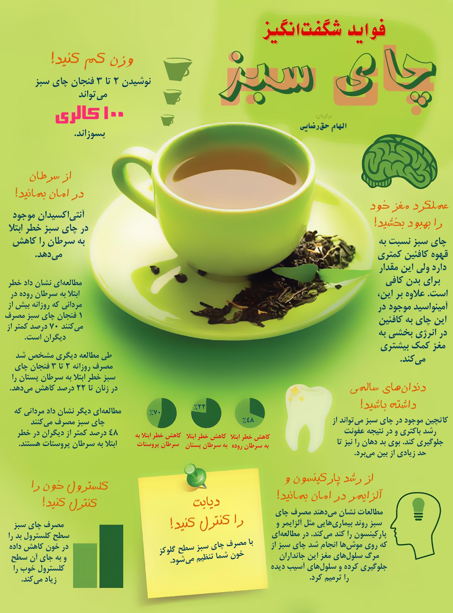 فواید شگفت انگیز چای سبز+اینفوگرافیک