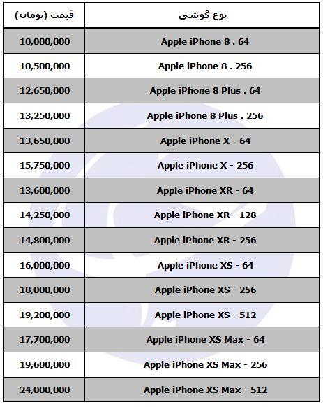 گوشیهای اپل با چه قیمتی به فروش میرسد؟