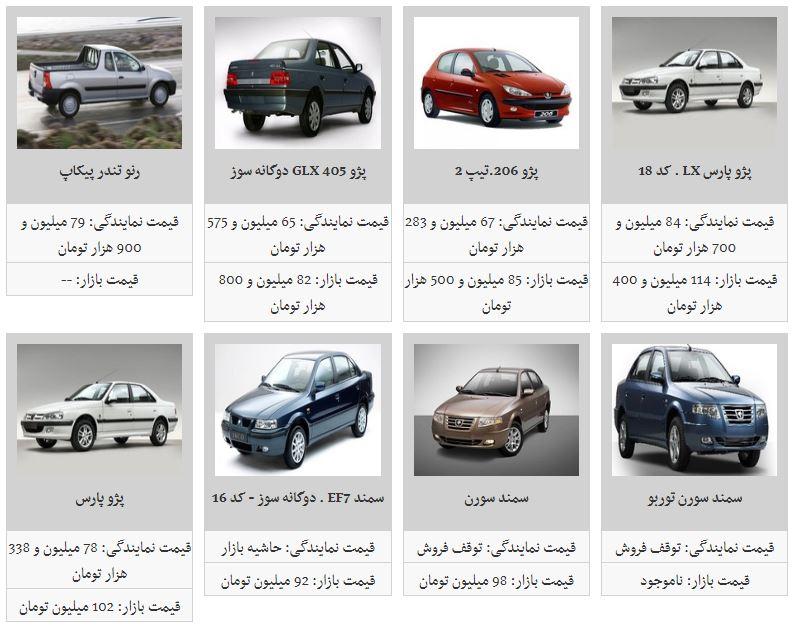 نرخ جدید محصولات ایران خودرو در بازار/ سمند LX به ۸۴ میلیون تومان رسید