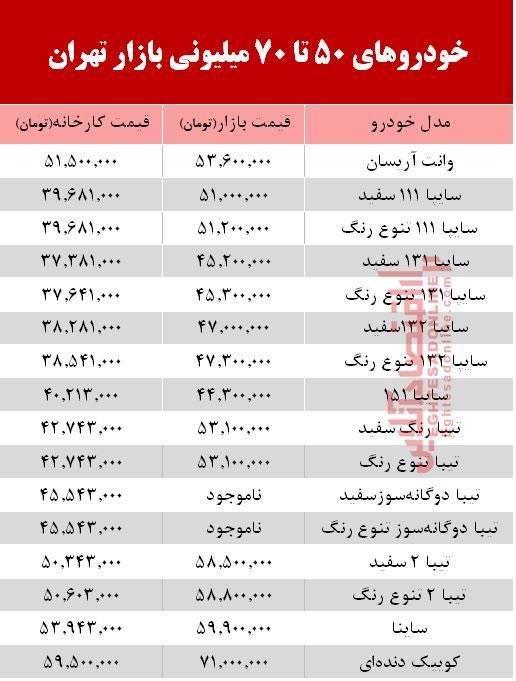 آخرین قیمت خودروهای داخلی +جدول