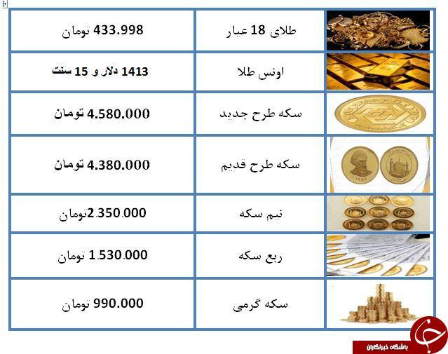 قیمت سکه و طلا در ۱۳ تیر ۹۸ / طلای ۱۸ عیار ۴۳۳ هزار تومان شد + جدول