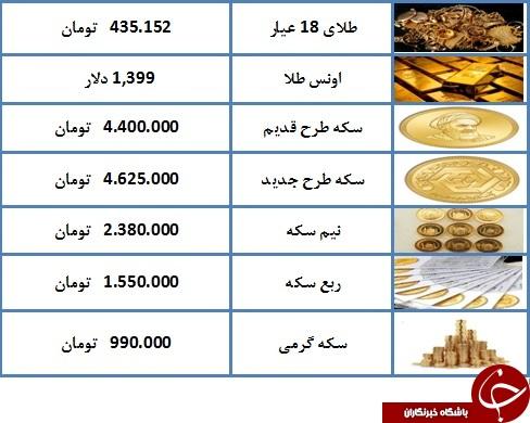 قیمت سکه و طلا در ۱۵ تیر ۹۸ / طلای ۱۸ عیار ۴۳۵ هزار تومان شد + جدول