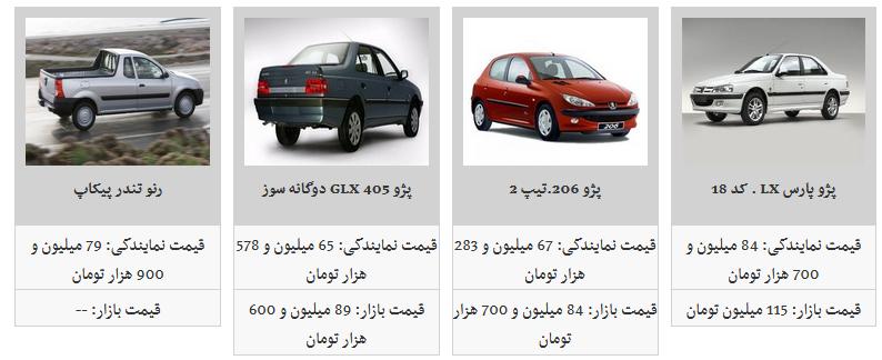 کدام محصولات ایران خودرو ارزان شد؟