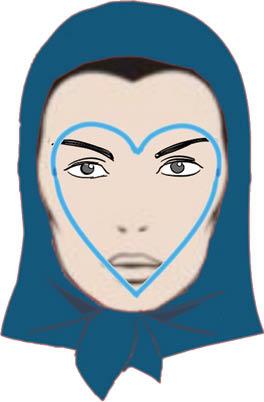 شخصیت درونی افراد را از روی فرم صورت آنها تشخیص دهید