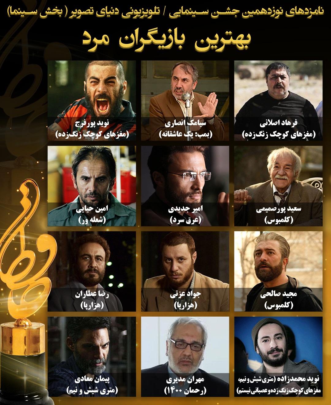 نامزدهای بخش سینمای نوزدهمین جشن حافظ اعلام شد