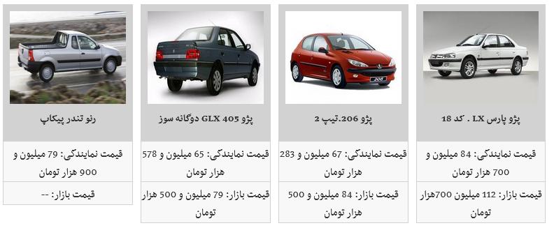 کدم محصولات ایران خودرو ارزان شد ؟ +قیمت