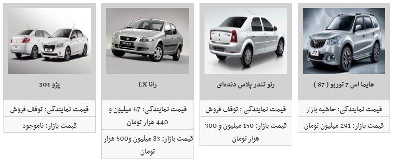 کدم محصولات ایران خودرو ارزان شد؟ +قیمت