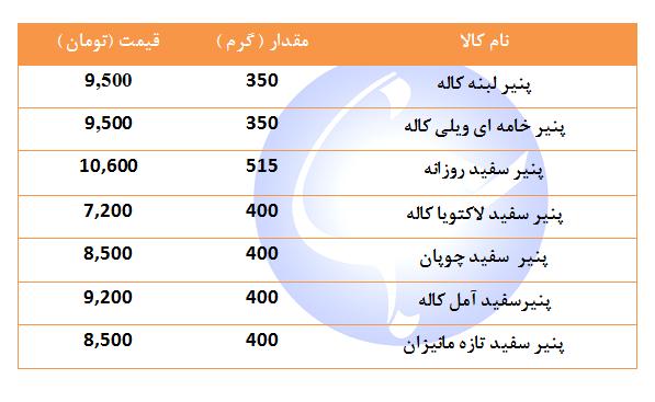 قیمت انواع پنیر در بازار + جدول