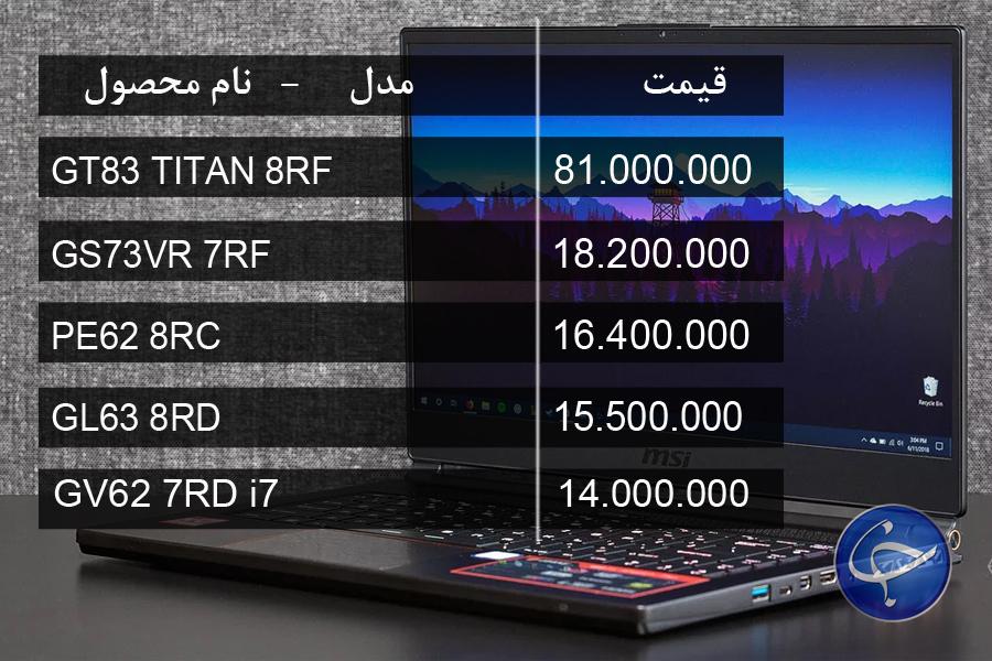 آخرین قیمت انواع لپ تاپ در بازار (تاریخ ۲۴ تیر) +جدول