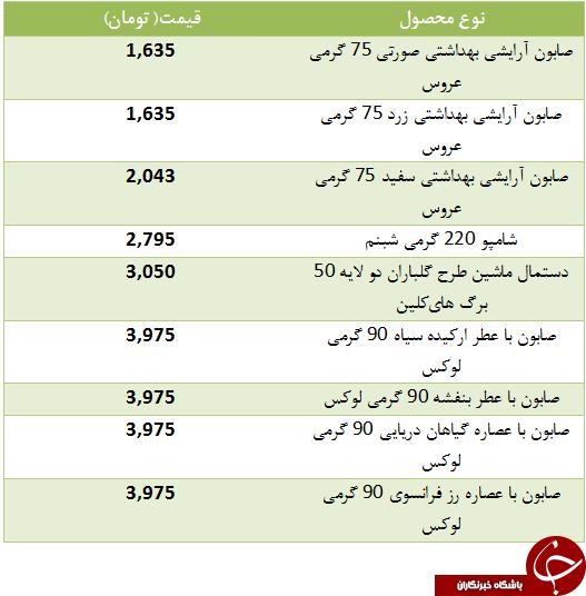 قیمت انواع لوازم آرایشی و بهداشتی در بازار + جدول