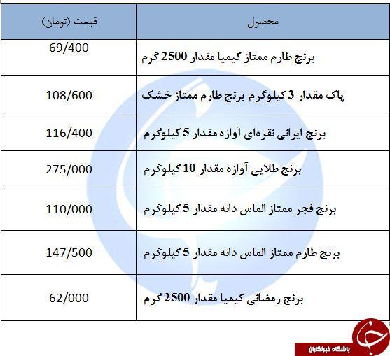 برنج ایرانی کیلویی + قیمت