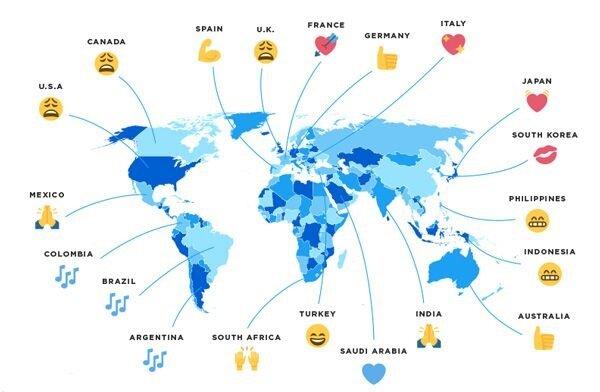 پرکاربردترین و محبوبترین ایموجیها در کشورهای مختلف