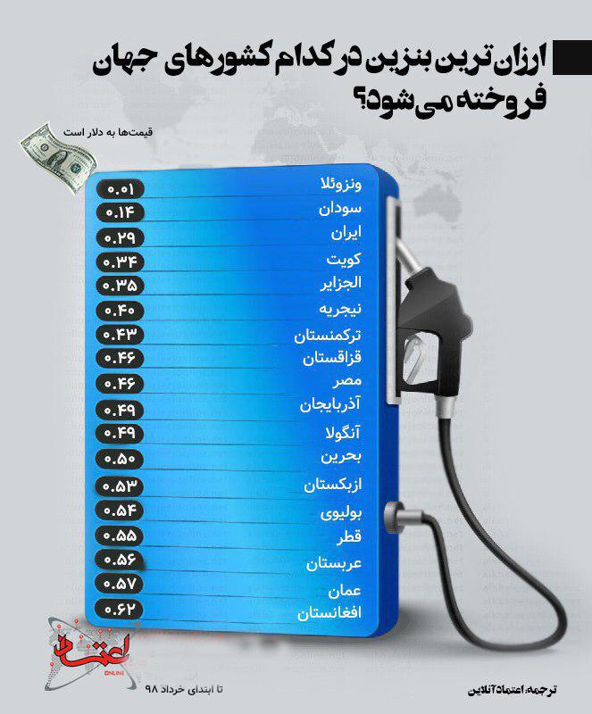 مردم کدام کشورها بنزین ارزان مصرف می کنند؟! +اینفوگرافی