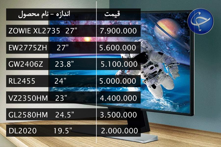 آخرین قیمت انواع نمایشگر در بازار (تاریخ ۲۷ تیر) +جدول