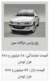 کاهش قیمت محصولات ایران خودرو ادامه دارد/ کدام یک از محصولات ایران خودرو ارزان شد؟ + قیمت