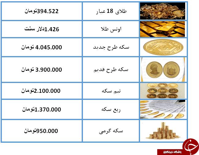 قیمت سکه و طلا در 29 تیر 98 /