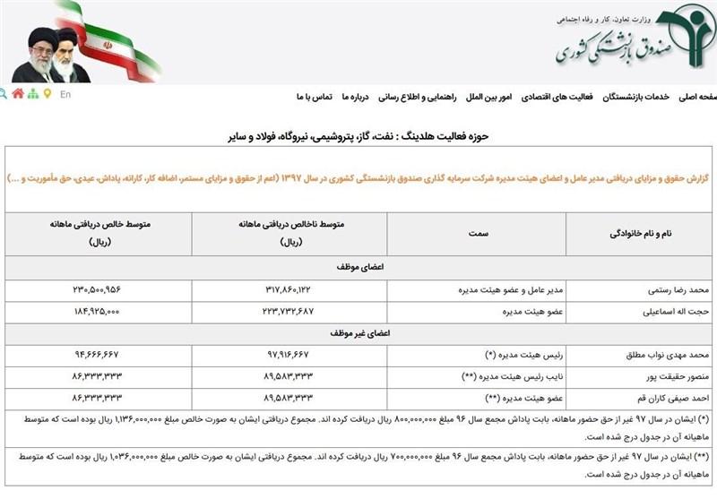 انتشار لیست حقوق مدیران عامل و هیات مدیره صندوق بازنشستگی کشوری