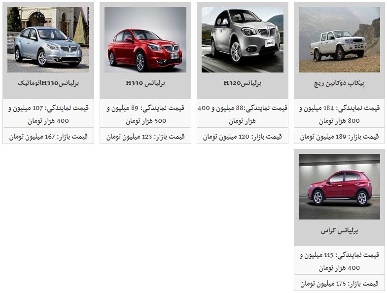 قیمت روز محصولات پارس خودرو/ ریزش یک میلیون تومانی قیمت برلیانس کراس