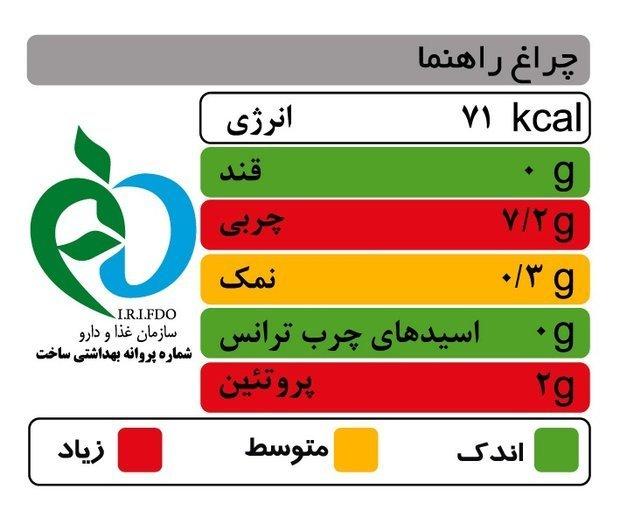 ایران تنها کشور منطقه با چراغ راهنمای تغذیهای در فرآوردههای غذایی