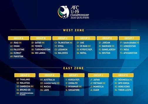 ورزشگاه دستگردی میزبان بازیهای ایران رقابتهای قهرمانی آسیا شد