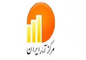 نرخ تورم کل کشور در خرداد ۱۳۹۸ برابر ۳۷،۶ درصد است