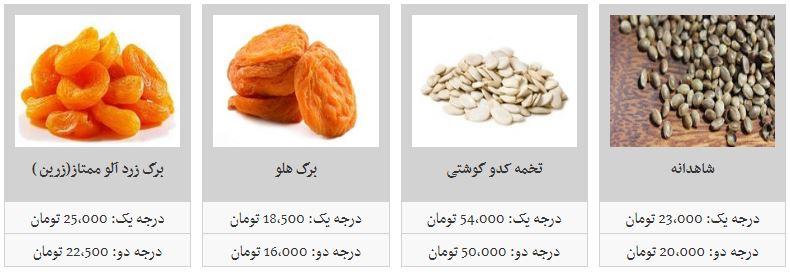 قیمت انواع آجیل و خشکبار در میادین میوه و ترهبار