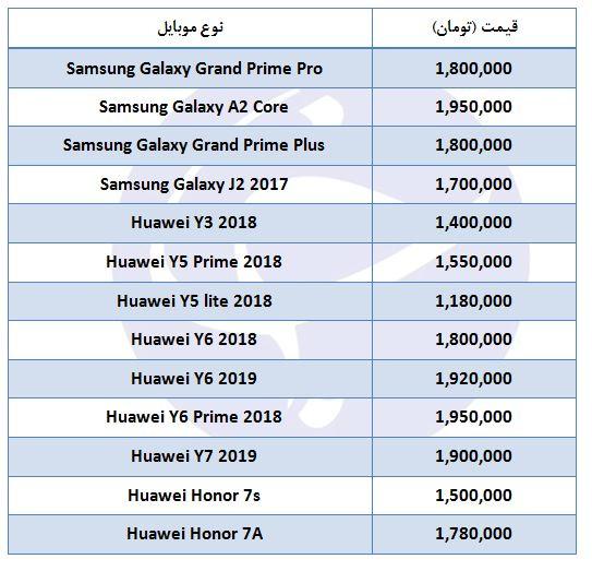 با یک میلیون تومان کدام گوشی را میتوان خرید؟