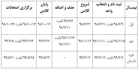 تقویم آموزشی سال تحصیلی 99-98 دانشگاه آزاد اسلامی اعلام شد