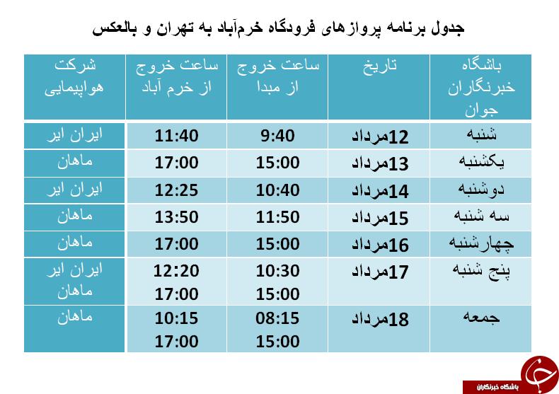 برنامه پروازهای فرودگاه خرمآباد از ۱۲ تا ۱۸ مردادماه
