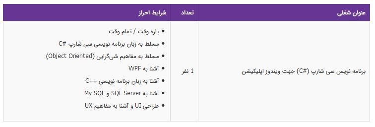 استخدام برنامه نویس سی شارپ (#C) جهت ویندوز اپلیکیشن در تهران