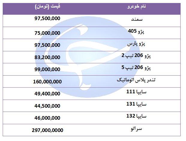 قیمت خودروهای پرفروش در ۱۲ مرداد۹۸ +قیمت