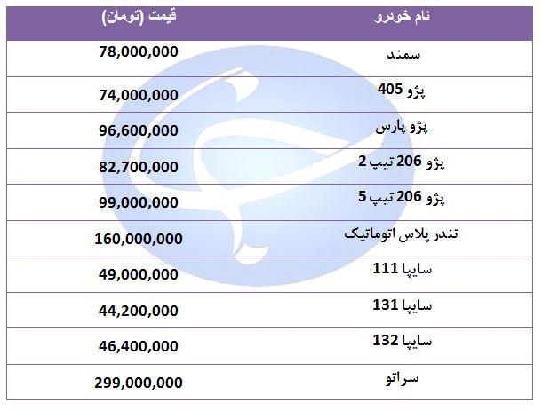قیمت خودرو های پرفروش در ۱۳ مرداد ۹۸ + جدول