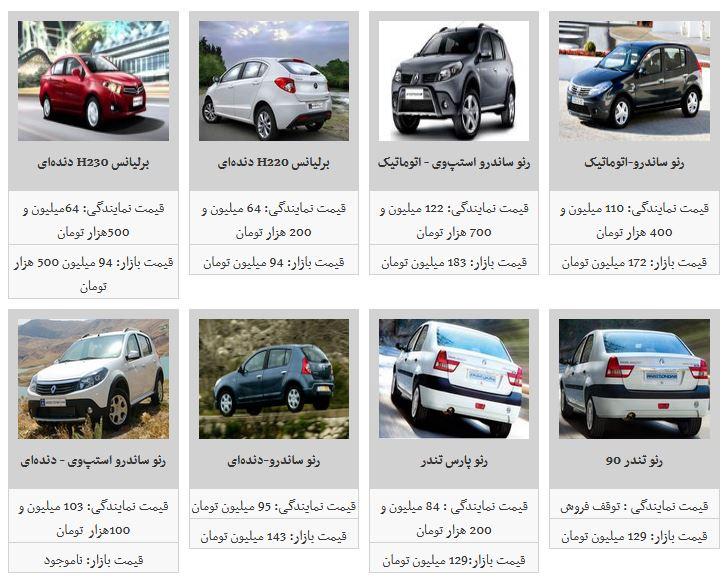 ثبات قیمت محصولات مدیران خودرو در بازار