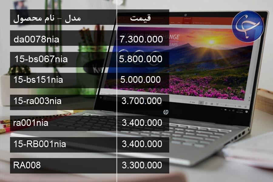 آخرین قیمت انواع لپ تاپ در بازار (تاریخ 17 مرداد) +جدول