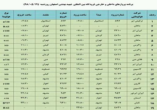 میزبانی فرودگاه اصفهان از مسافران ۱۹ پرواز داخلی وخارجی