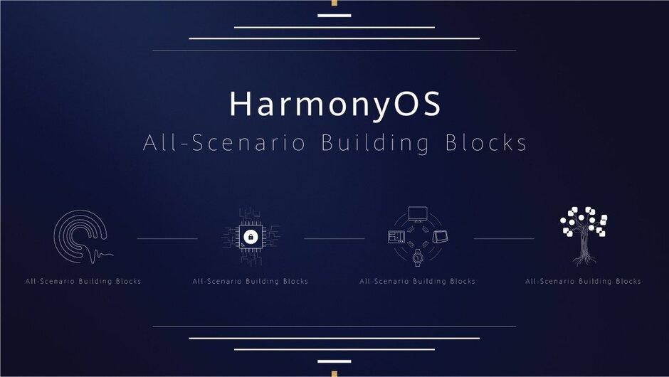 رونمایی هوآوی از 'Harmony OS' سیستم عامل انحصاری خود +تصاویر