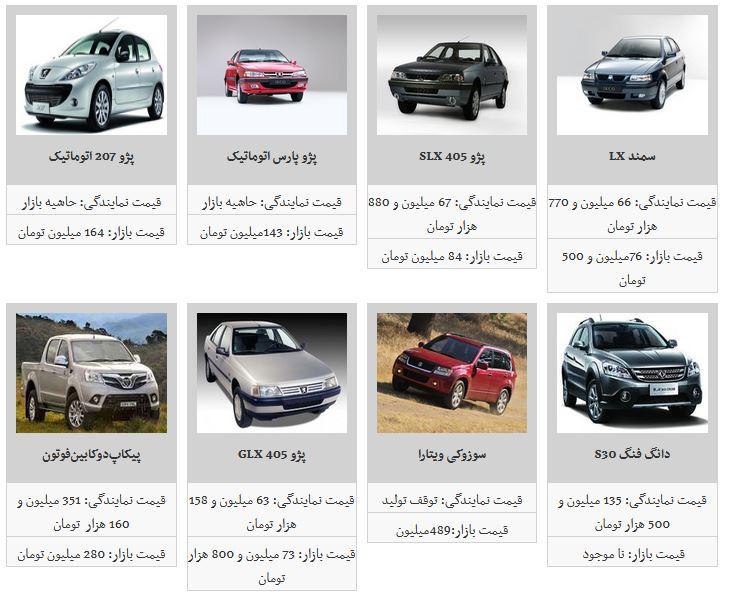 کدام محصول ایران خودرو ارزان شد؟ / پژو پارس اتوماتیک به قیمت ۱۴۲ میلیون تومان در بازار معامله شد