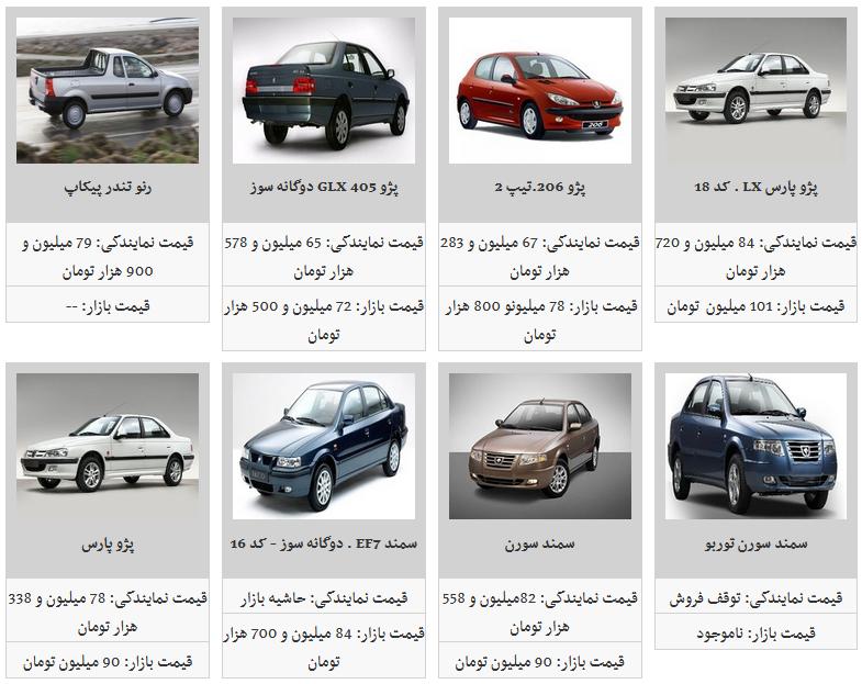 آخرین قیمت محصولات سایپا و ایران خودرو چند؟/ ریزش یک میلیونی قیمت محصولات ایران خودرو