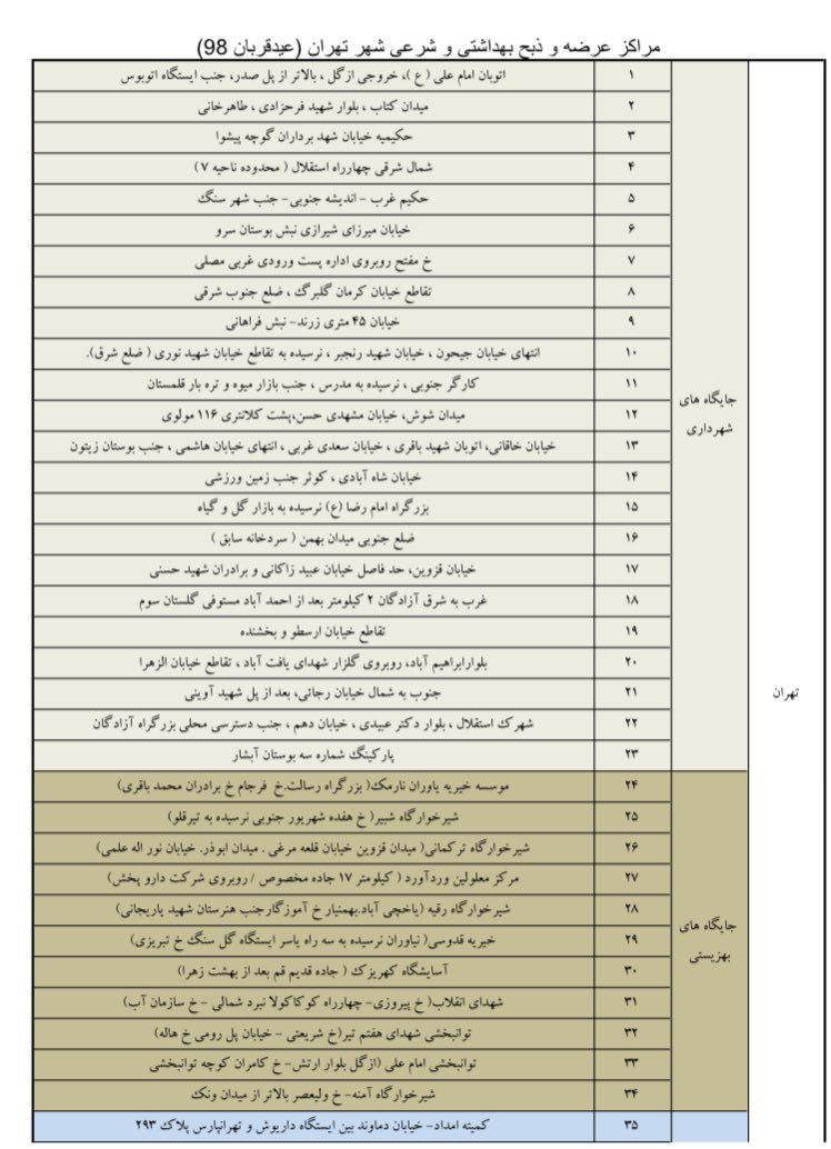 اعلام مراکز عرضه بهداشتی دام زنده در تهران