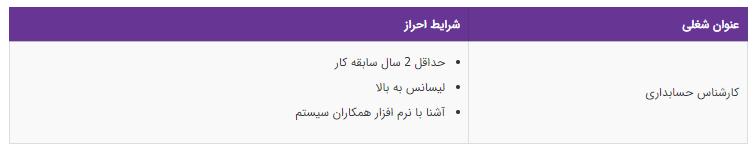 استخدام کارشناس حسابداری در تهران