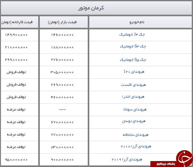 جدیدترین قیمت محصولات کرمان موتور/