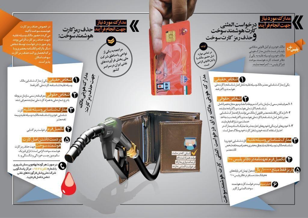 اولین گام کنترل مصرف سوخت برداشته شد / جایگاه ایران در مصرف، تولید و قیمت سوخت کجاست؟