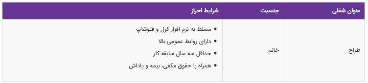 استخدام طراح در تهران