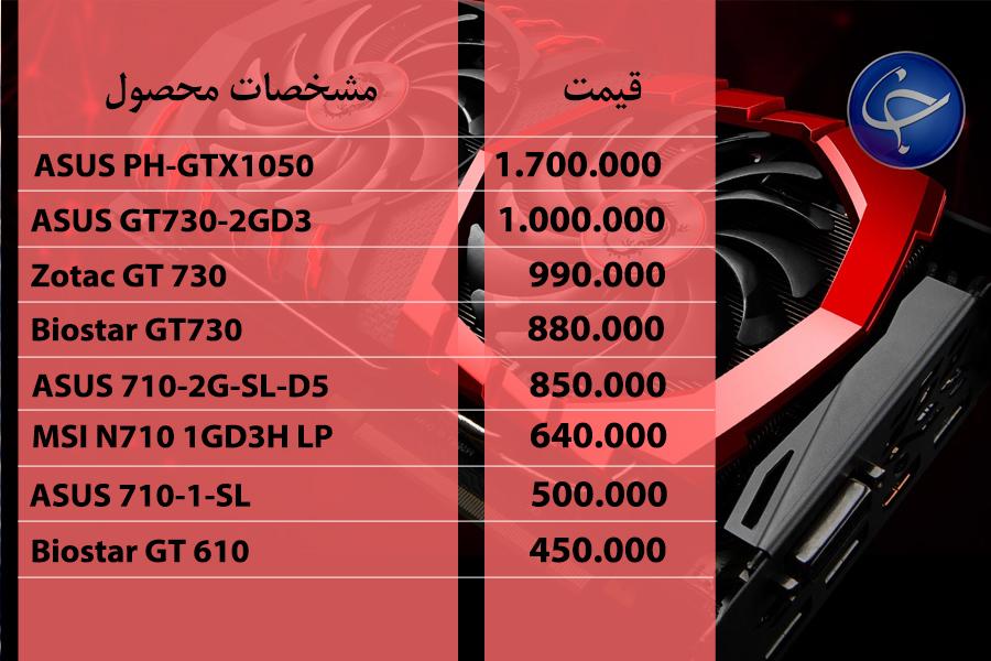 آخرین قیمت انواع تجهیزات رایانهای در بازار (تاریخ 24 مرداد) +جدول