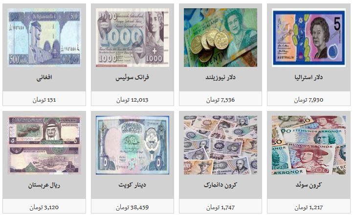 جدیدترین نرخ ارز در بازار آزاد/ یورو به قیمت ۱۳ هزار و ۲۰۰ تومان معامله شد