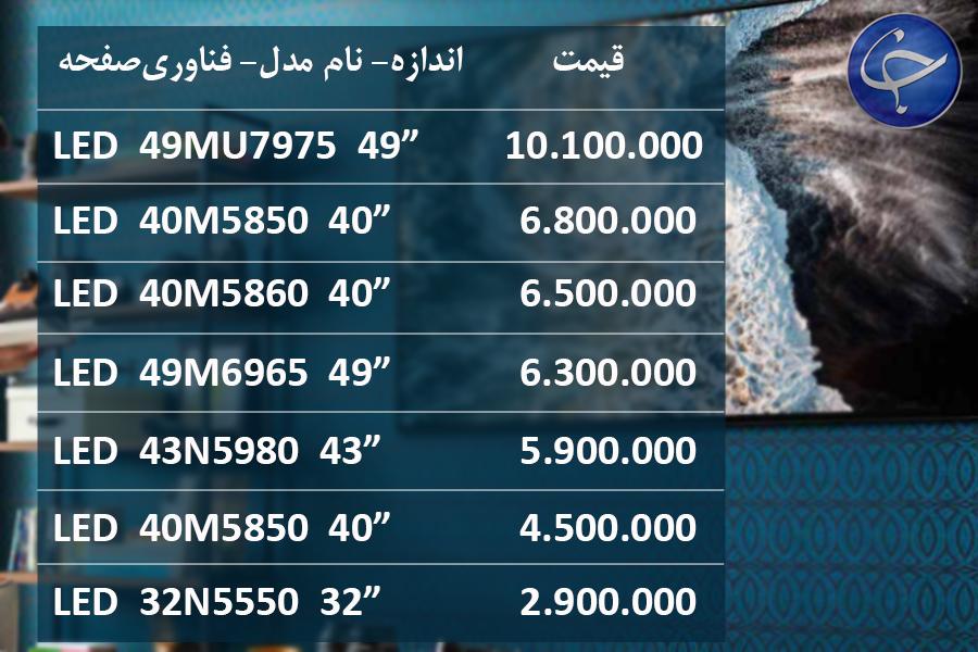 آخرین قیمت انواع تلویزیون در بازار (تاریخ ۲۵ مرداد) +جدول