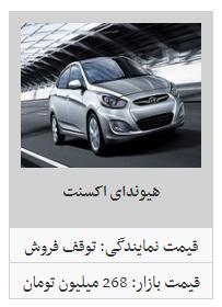 جدیدترین قیمت محصولات کرمان موتور در بازار/